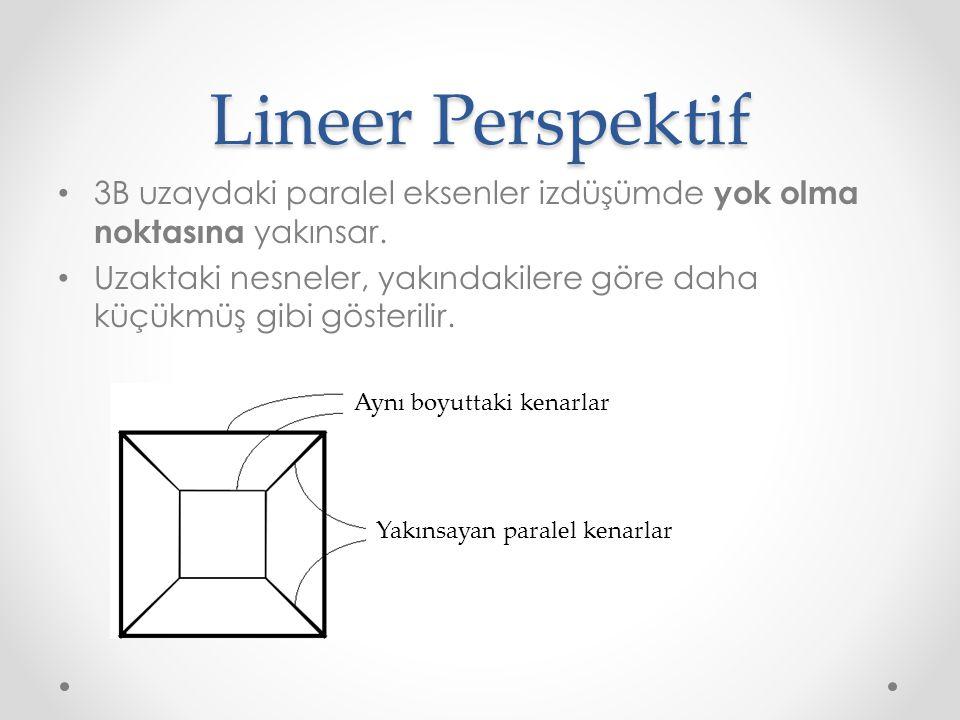 Lineer Perspektif 3B uzaydaki paralel eksenler izdüşümde yok olma noktasına yakınsar.