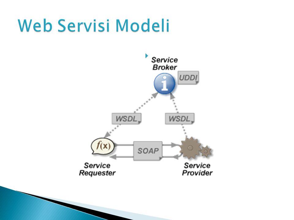 Web Servisi Modeli