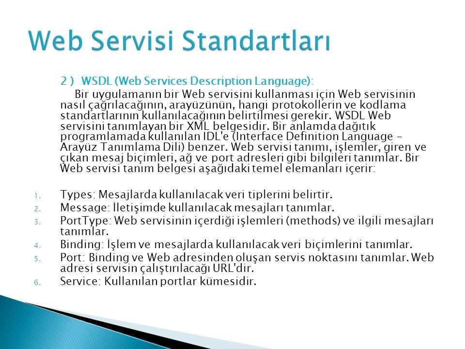 Web Servisi Standartları