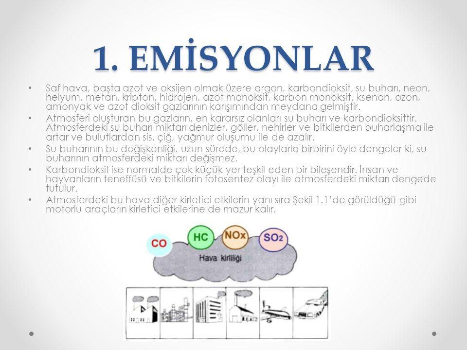 1. EMİSYONLAR