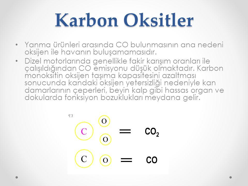 Karbon Oksitler Yanma ürünleri arasında CO bulunmasının ana nedeni oksijen ile havanın buluşamamasıdır.