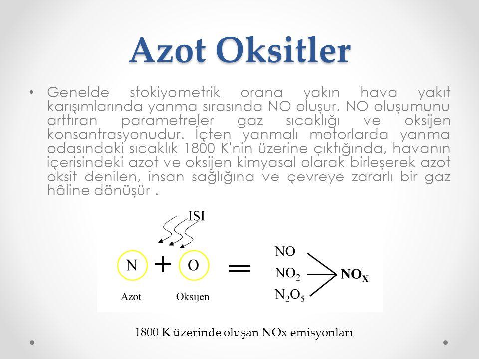 Azot Oksitler