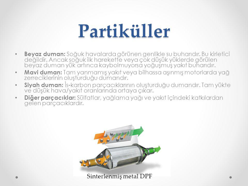 Partiküller Sinterlenmiş metal DPF