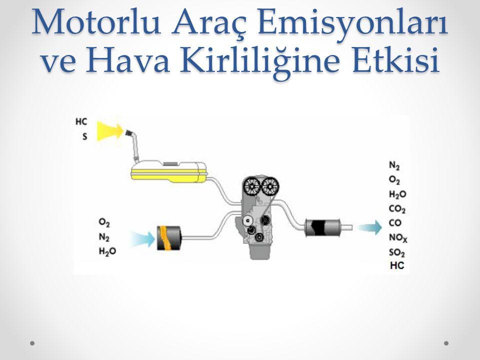 Motorlu Araç Emisyonları ve Hava Kirliliğine Etkisi