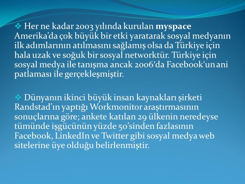 Her ne kadar 2003 yılında kurulan myspace Amerika'da çok büyük bir etki yaratarak sosyal medyanın ilk adımlarının atılmasını sağlamış olsa da Türkiye için hala uzak ve soğuk bir sosyal networktür. Türkiye için sosyal medya ile tanışma ancak 2006′da Facebook'un ani patlaması ile gerçekleşmiştir.