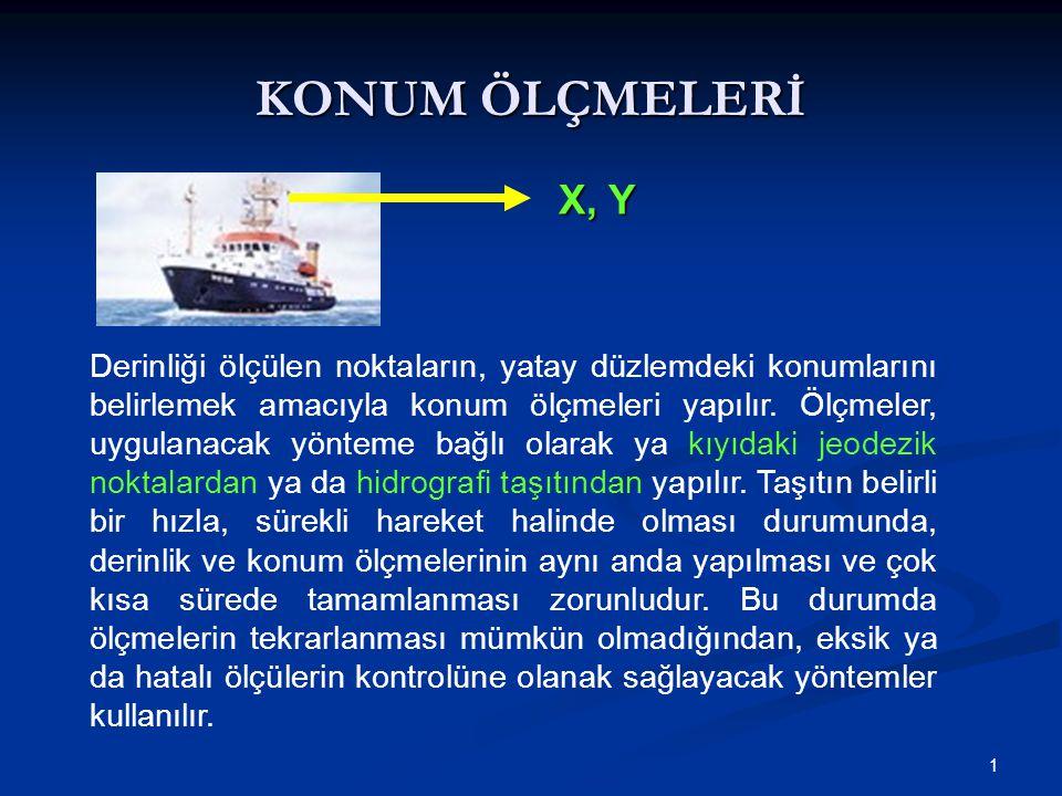 KONUM ÖLÇMELERİ X, Y.