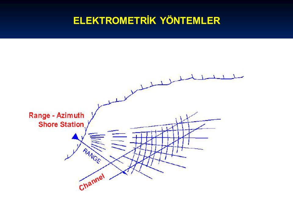ELEKTROMETRİK YÖNTEMLER