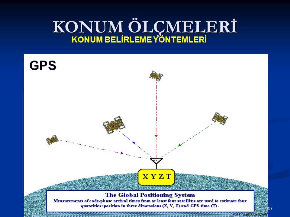 KONUM ÖLÇMELERİ KONUM BELİRLEME YÖNTEMLERİ GPS