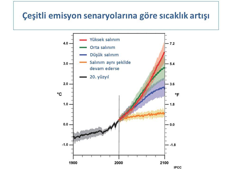 Çeşitli emisyon senaryolarına göre sıcaklık artışı