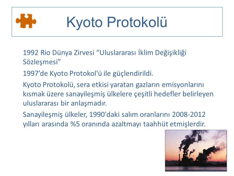 Kyoto Protokolü 1992 Rio Dünya Zirvesi Uluslararası İklim Değişikliği Sözleşmesi 1997'de Kyoto Protokol ü ile güçlendirildi.