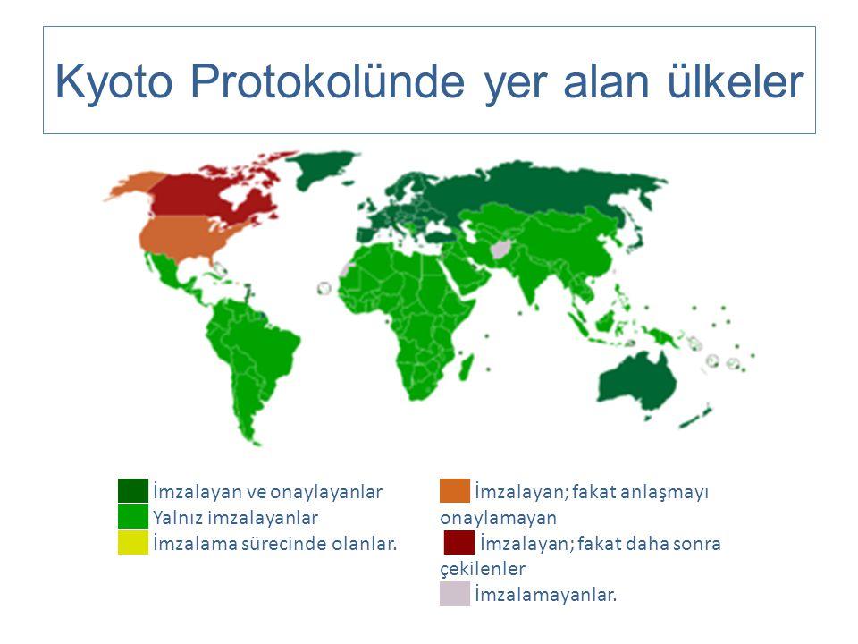 Kyoto Protokolünde yer alan ülkeler