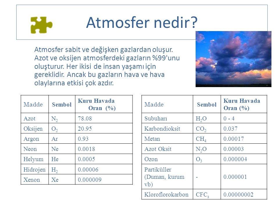 Atmosfer nedir
