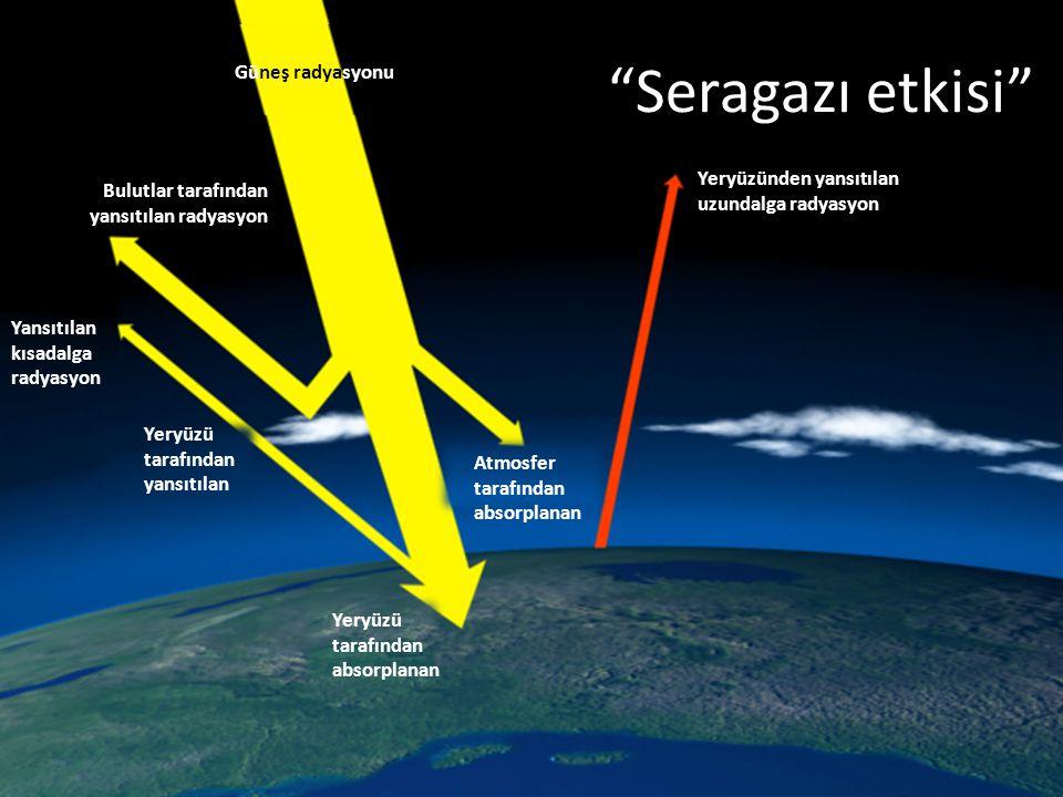 Seragazı etkisi Güneş radyasyonu