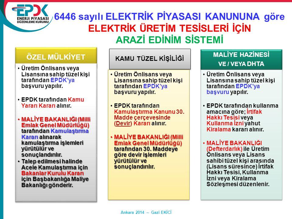 6446 sayılı ELEKTRİK PİYASASI KANUNUNA göre ELEKTRİK ÜRETİM TESİSLERİ İÇİN ARAZİ EDİNİM SİSTEMİ