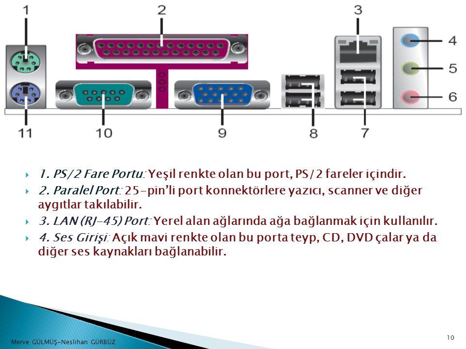 1. PS/2 Fare Portu: Yeşil renkte olan bu port, PS/2 fareler içindir.