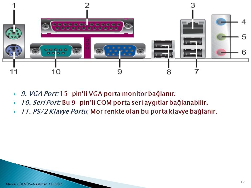 9. VGA Port: 15-pin'li VGA porta monitör bağlanır.