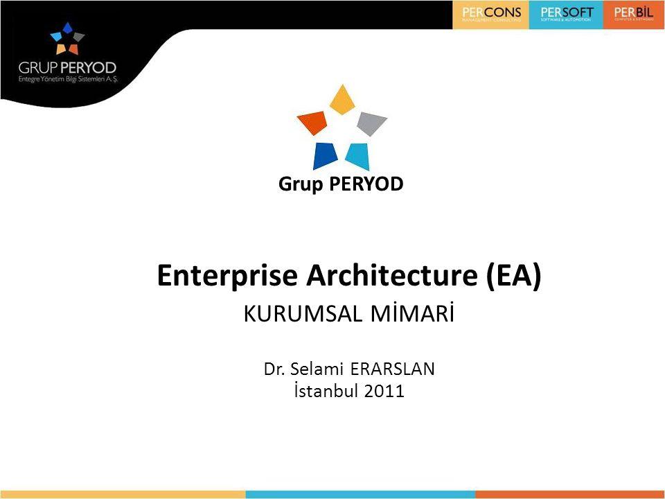 Enterprise Architecture (EA) KURUMSAL MİMARİ