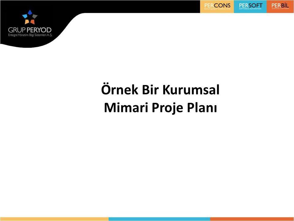 Örnek Bir Kurumsal Mimari Proje Planı