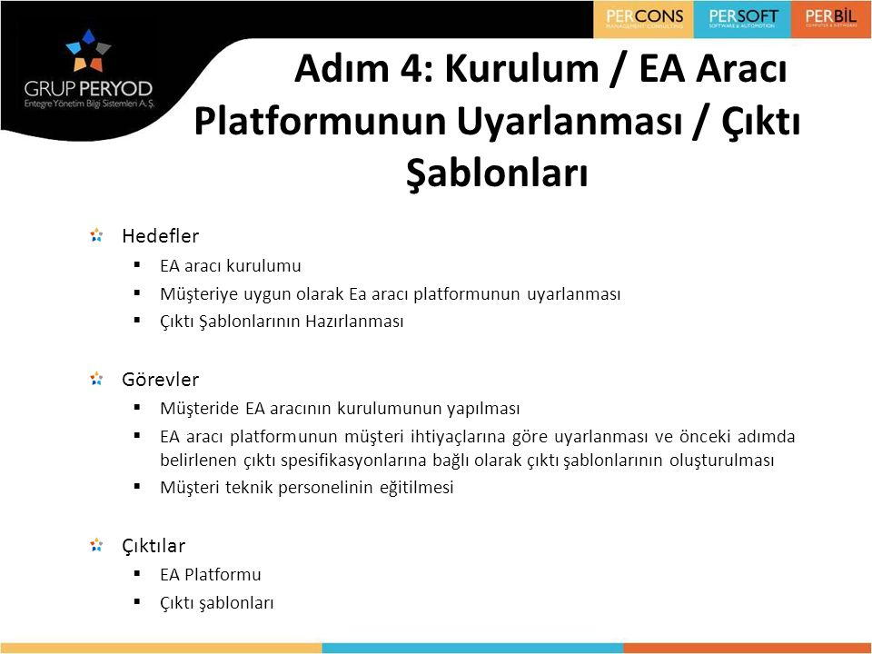 Adım 4: Kurulum / EA Aracı Platformunun Uyarlanması / Çıktı Şablonları