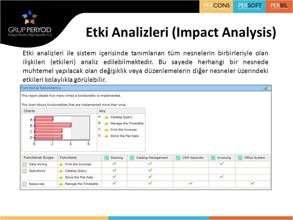 Etki Analizleri (Impact Analysis)