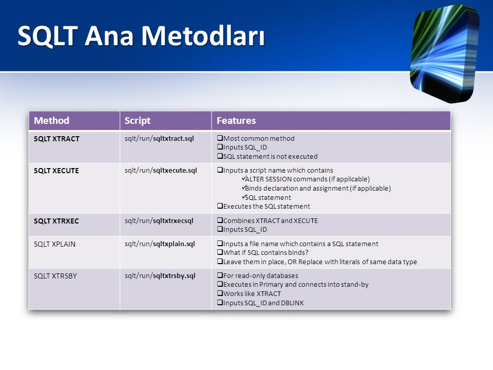 SQLT Ana Metodları Method Script Features SQLT XTRACT SQLT XECUTE