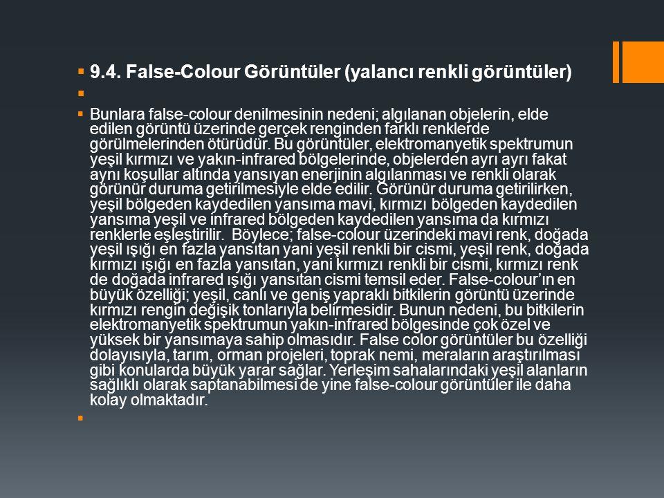 9.4. False-Colour Görüntüler (yalancı renkli görüntüler)