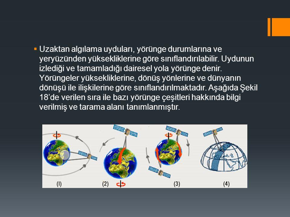 Uzaktan algılama uyduları, yörünge durumlarına ve yeryüzünden yüksekliklerine göre sınıflandırılabilir.