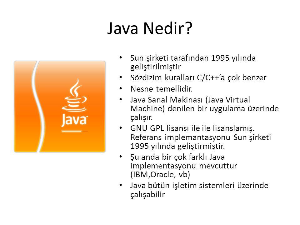 Java Nedir Sun şirketi tarafından 1995 yılında geliştirilmiştir
