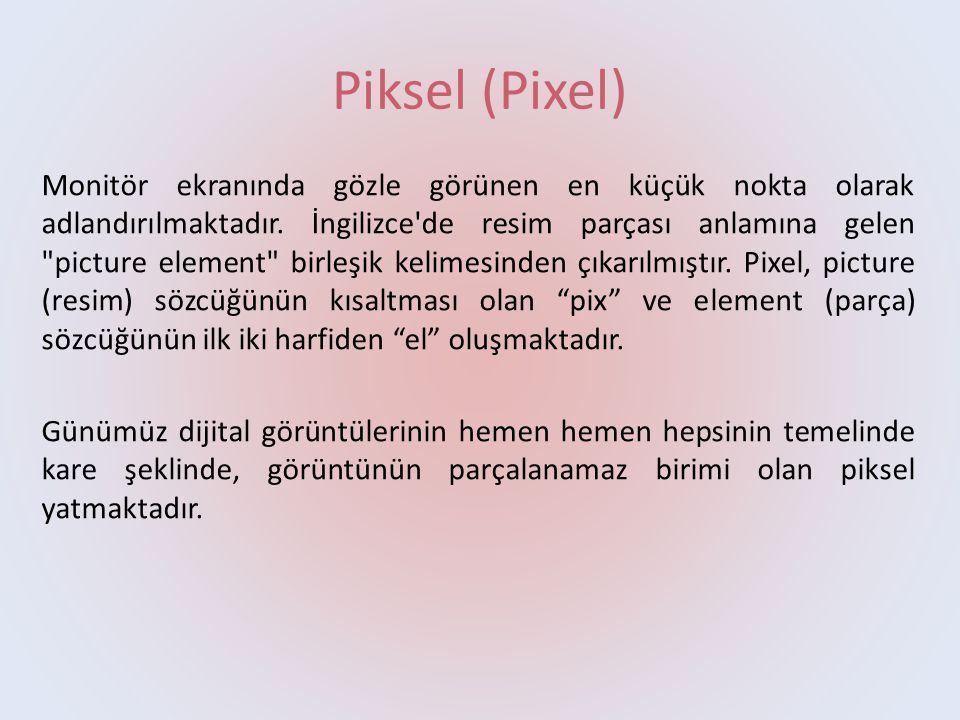 Piksel (Pixel)