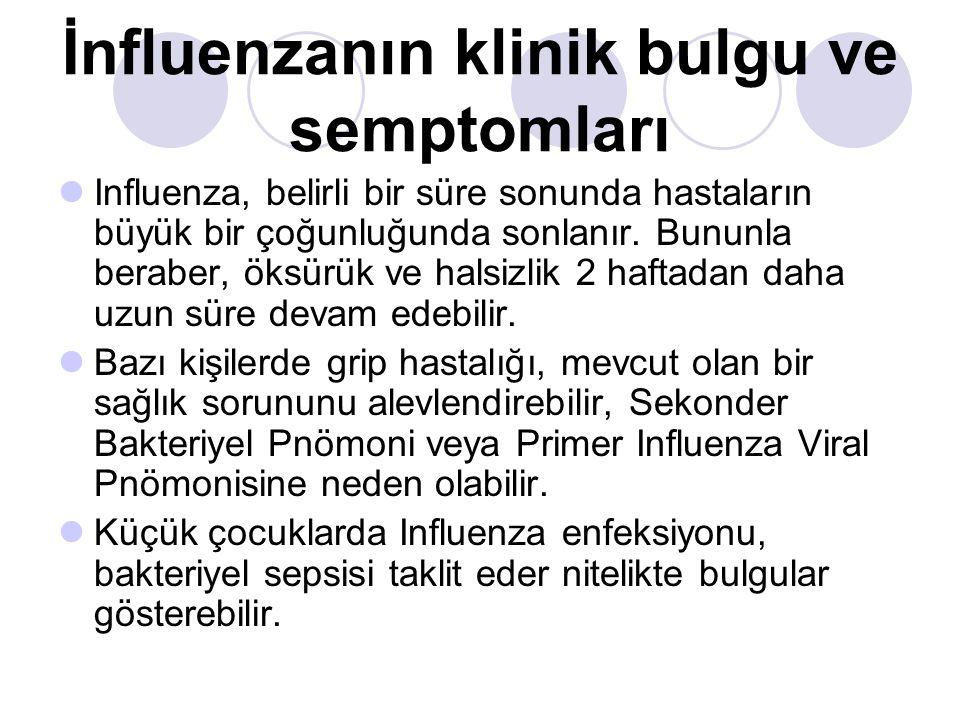 İnfluenzanın klinik bulgu ve semptomları