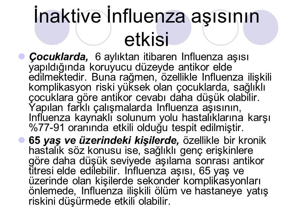 İnaktive İnfluenza aşısının etkisi