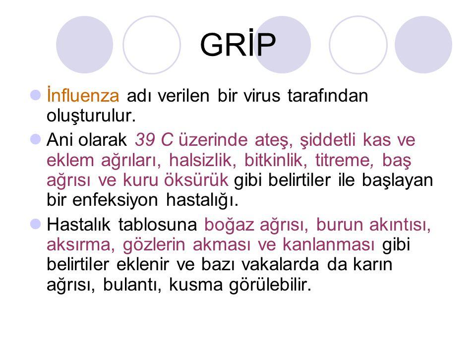 GRİP İnfluenza adı verilen bir virus tarafından oluşturulur.