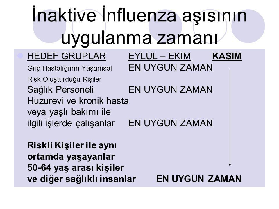 İnaktive İnfluenza aşısının uygulanma zamanı