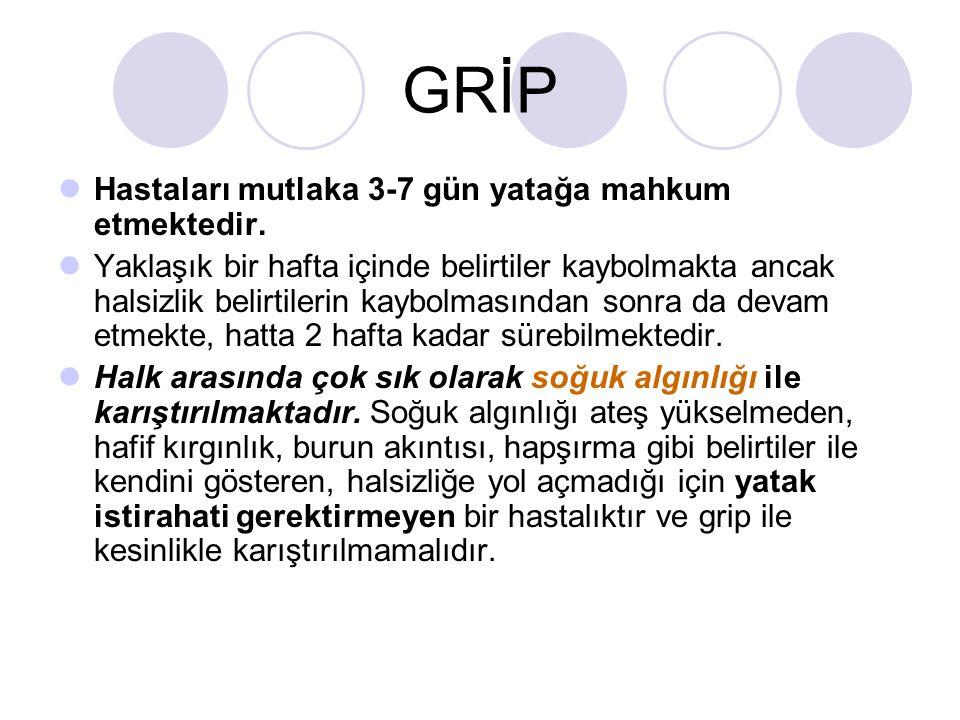 GRİP Hastaları mutlaka 3-7 gün yatağa mahkum etmektedir.