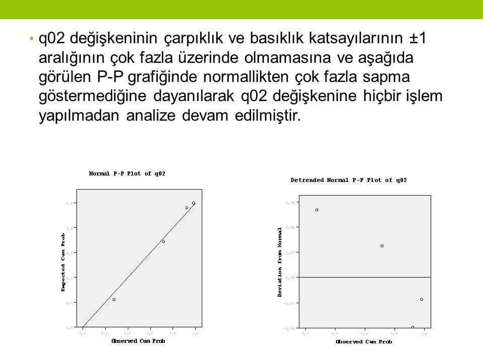 q02 değişkeninin çarpıklık ve basıklık katsayılarının ±1 aralığının çok fazla üzerinde olmamasına ve aşağıda görülen P-P grafiğinde normallikten çok fazla sapma göstermediğine dayanılarak q02 değişkenine hiçbir işlem yapılmadan analize devam edilmiştir.