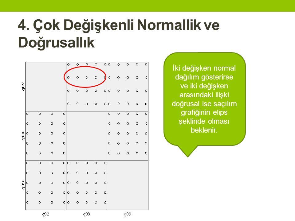 4. Çok Değişkenli Normallik ve Doğrusallık
