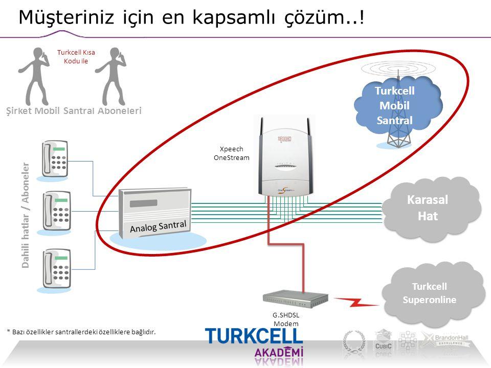 Turkcell Mobil Santral
