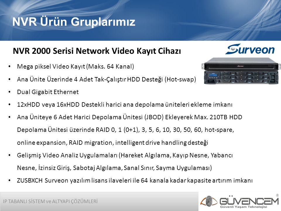 NVR Ürün Gruplarımız NVR 2000 Serisi Network Video Kayıt Cihazı