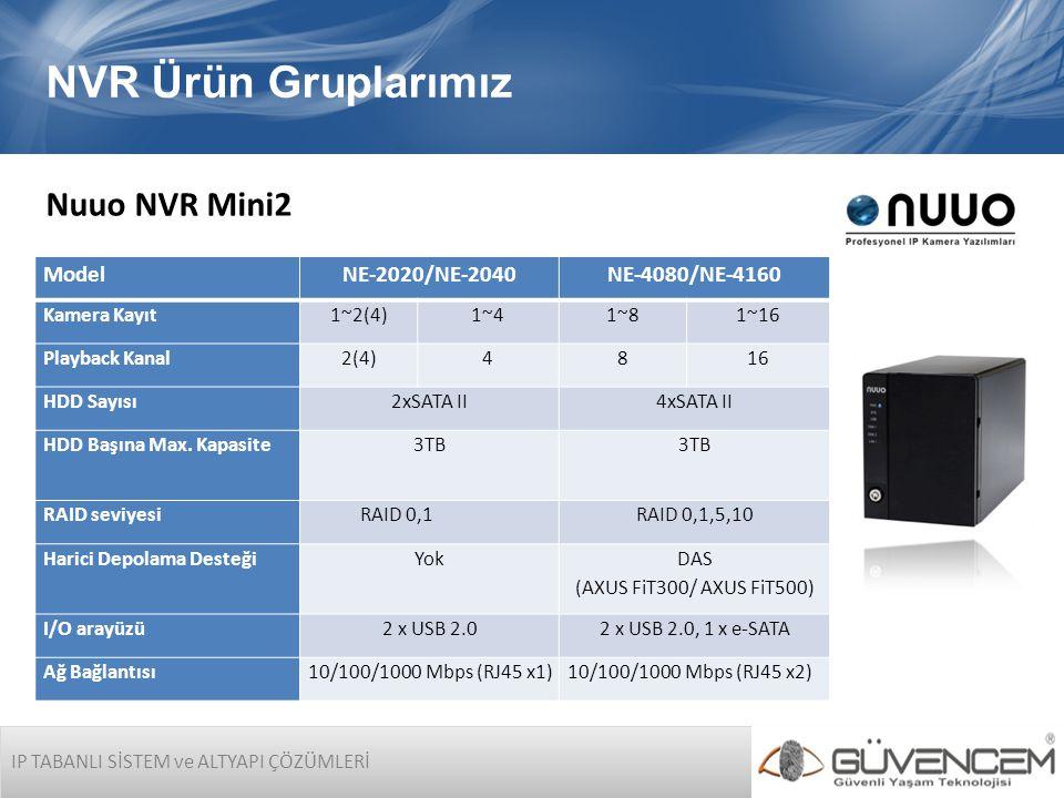 NVR Ürün Gruplarımız Nuuo NVR Mini2 Model NE-2020/NE-2040