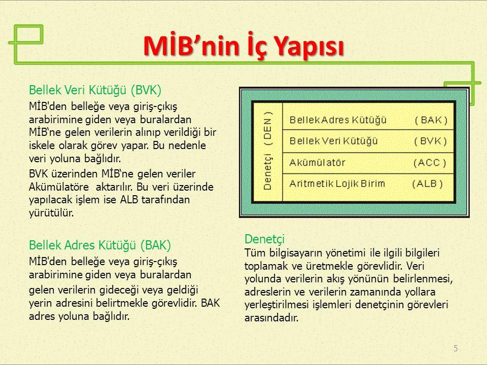 MİB'nin İç Yapısı Bellek Veri Kütüğü (BVK) Bellek Adres Kütüğü (BAK)