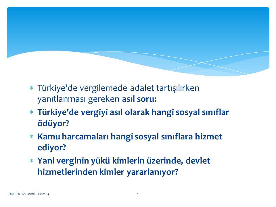 Türkiye'de vergiyi asıl olarak hangi sosyal sınıflar ödüyor