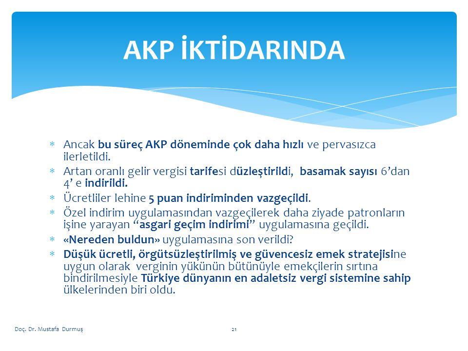 AKP İKTİDARINDA Ancak bu süreç AKP döneminde çok daha hızlı ve pervasızca ilerletildi.