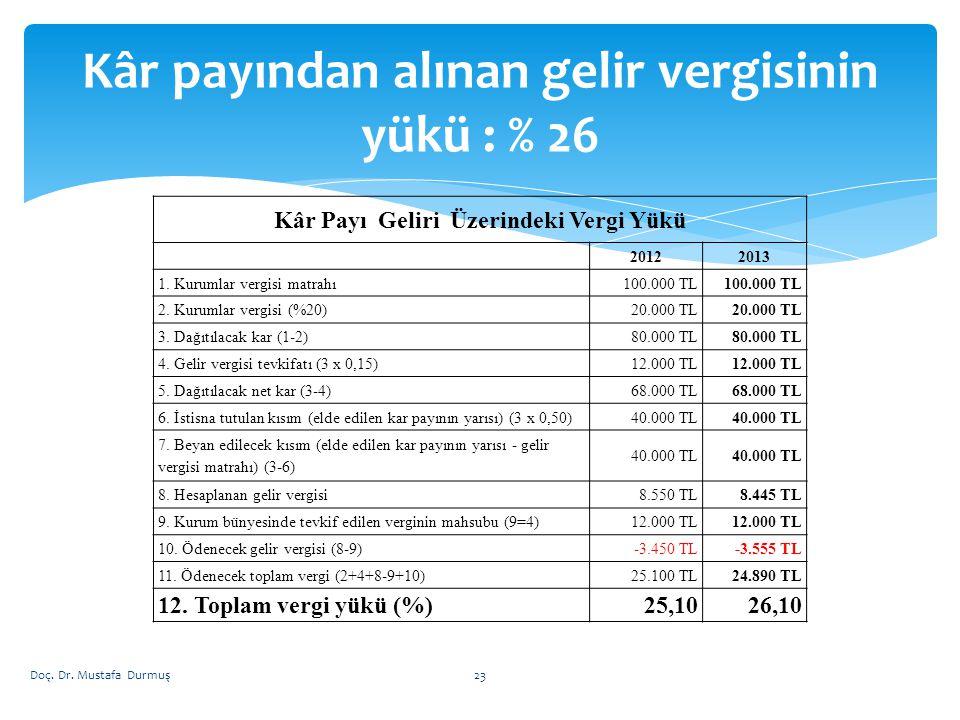 Kâr payından alınan gelir vergisinin yükü : % 26