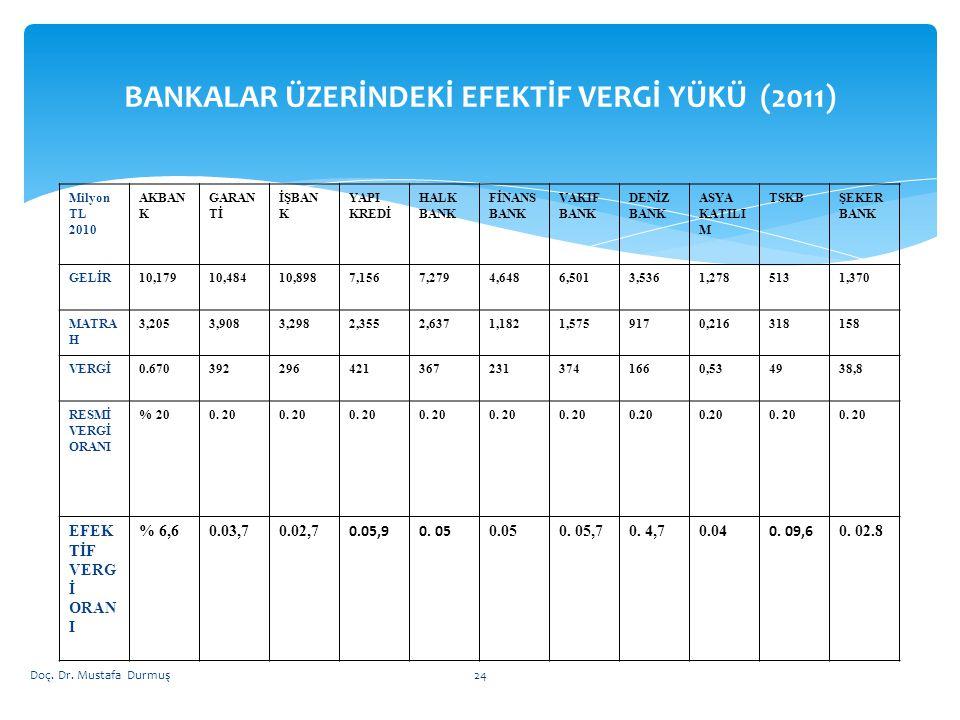 BANKALAR ÜZERİNDEKİ EFEKTİF VERGİ YÜKÜ (2011)