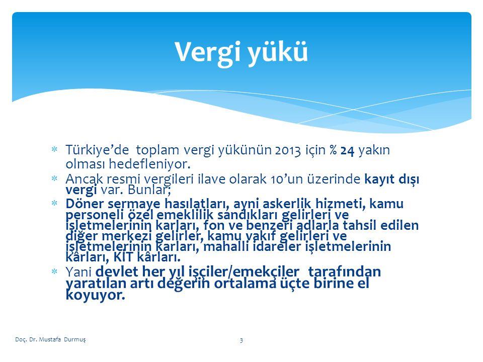 Vergi yükü Türkiye'de toplam vergi yükünün 2013 için % 24 yakın olması hedefleniyor.