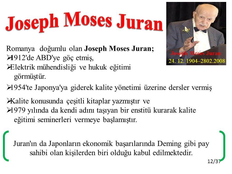 Joseph Moses Juran Romanya doğumlu olan Joseph Moses Juran;