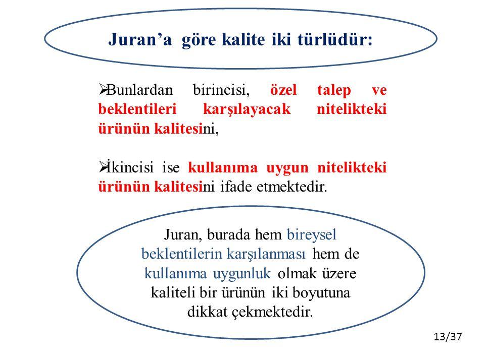 Juran'a göre kalite iki türlüdür:
