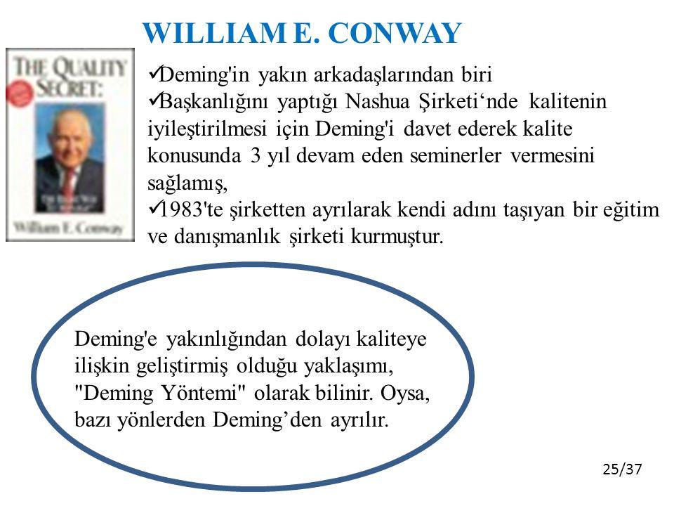 WILLIAM E. CONWAY Deming in yakın arkadaşlarından biri