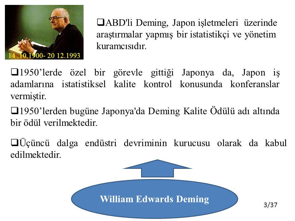 William Edwards Deming