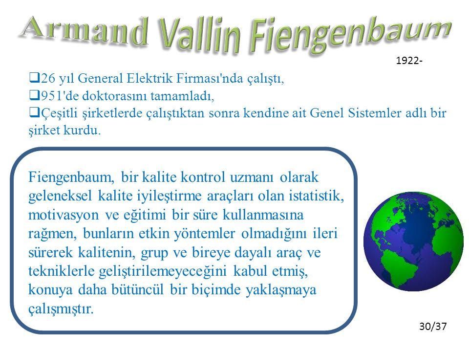 Armand Vallin Fiengenbaum